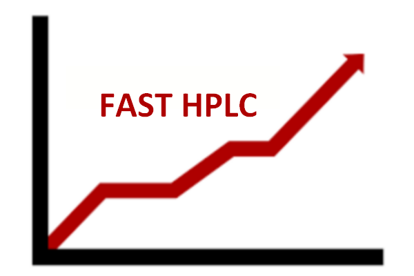 New development in HPLC: the FAST HPLC concept | HTA